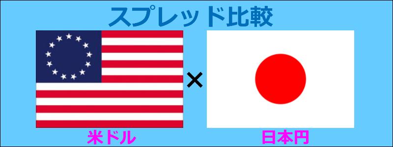 海外FX スプレッド usdjpy ドル円