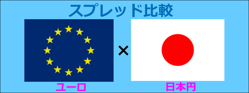 海外FX スプレッド eurjpy ユーロ円