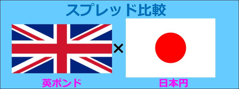 海外FX スプレッド gbpjpy ポンド円