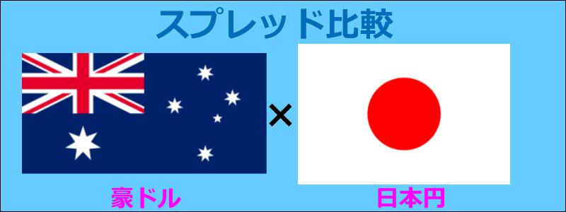 海外FX スプレッド audjpy 豪ドル円
