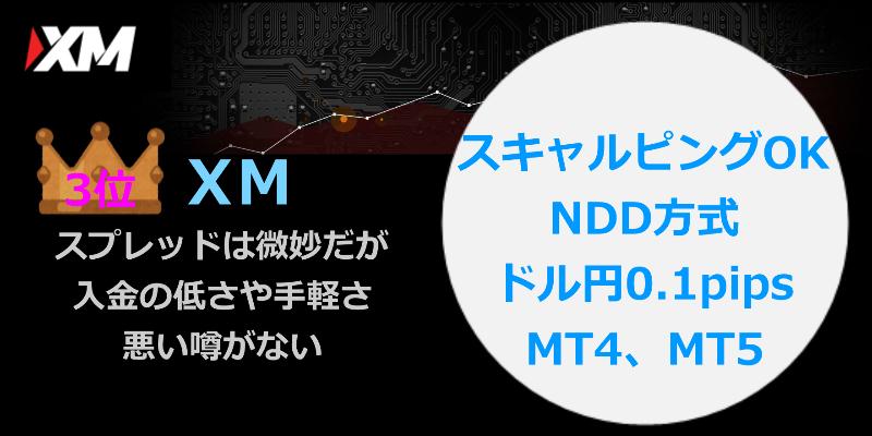 XMはスプレッドは微妙だが使いやすい