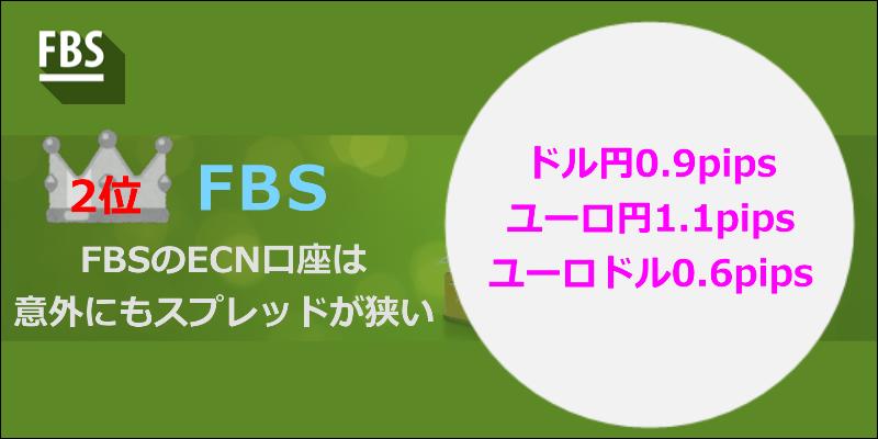 海外FXスプレッドNo.2 FBS